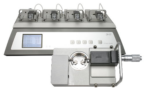 Multi Wire Myograph System - DMT620MS