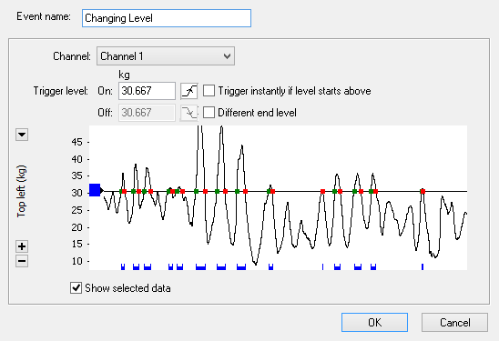 how to get rri from ecg labchart