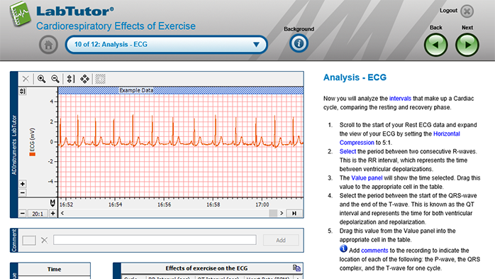 A LabTutor page showing an analysis of an ECG from an exercise experiment