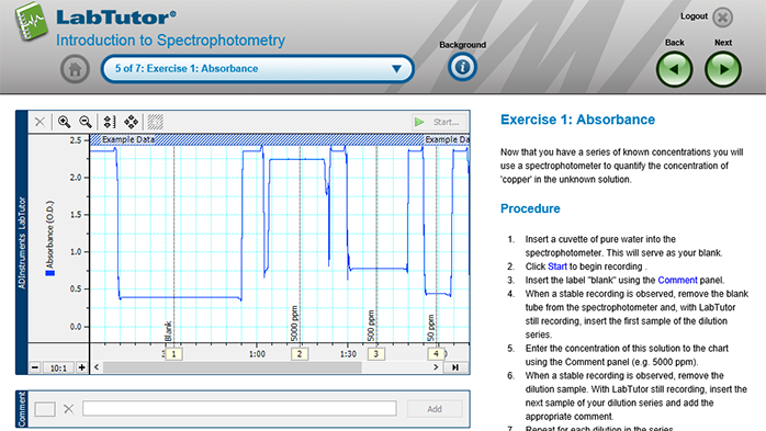 A LabTutor page showing recoded data from a spectrophotometer