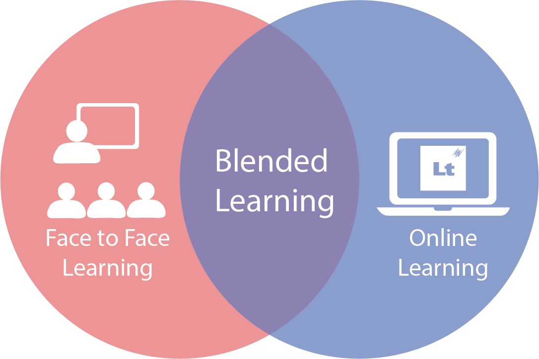 Blended-learning and Lt