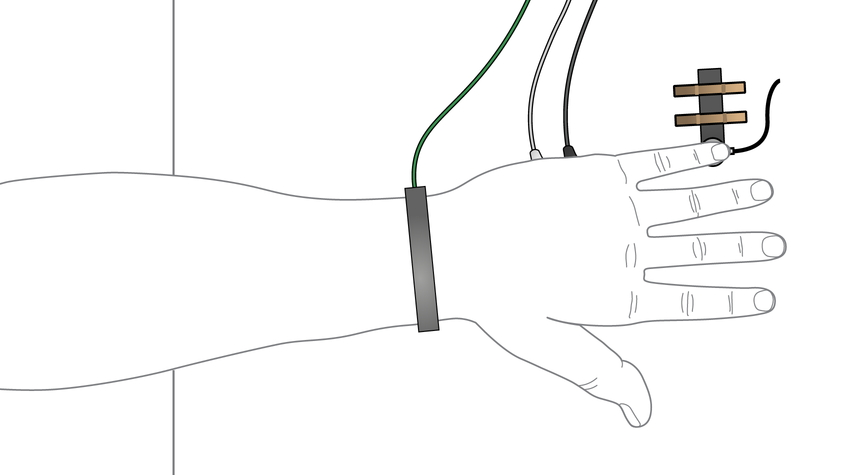 Hand position on pulse transducer
