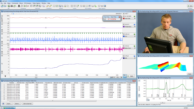 GSR, EEG, ECG and Heart Rate recorded during a psychophysiology experiment