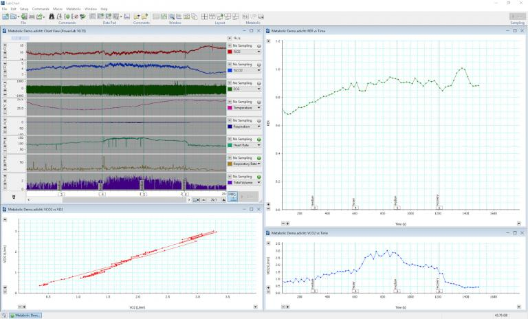 Respiratory Gas Analysis   ADInstruments