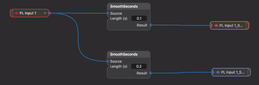 The MultiSmooth custom calculation