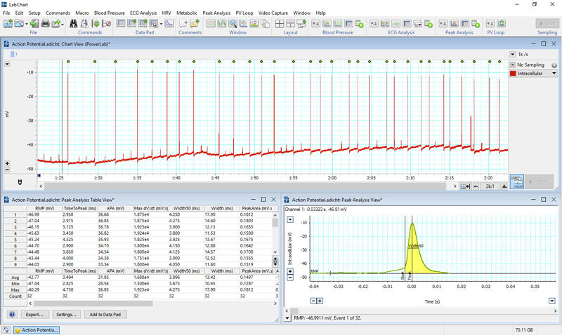 LabChart - Life Science Data Acquisition and Analysis Software